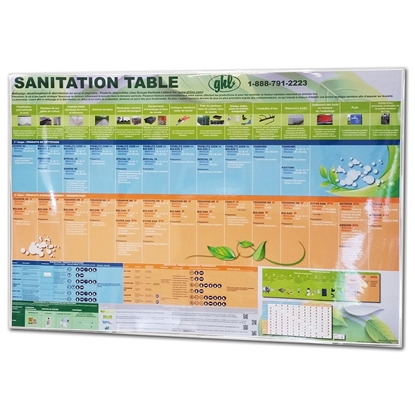 Picture of Poster SANITATION TABLE  (english)